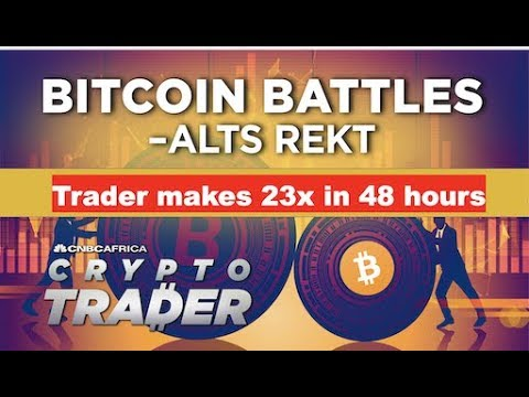 Hours of trading bitcoin